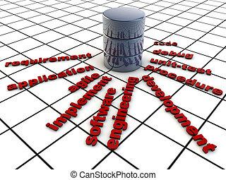 Software Development, symbolized over grid floor