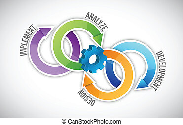 software process cycle illustration design over white