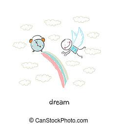 sogno