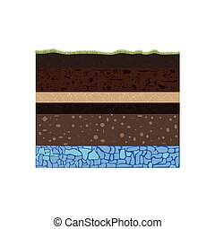 soil formation and groundwater - soil profile and soil...