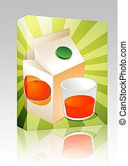 sok pomarańczowy, boks, pakunek