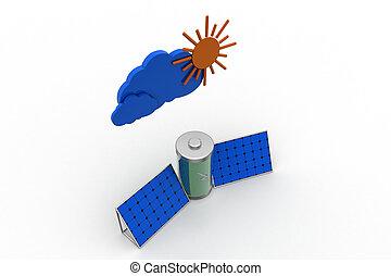 sol energi, begrepp