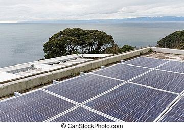 sol energi, panel