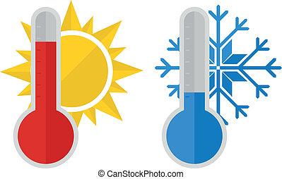 sol, nieve, termómetro