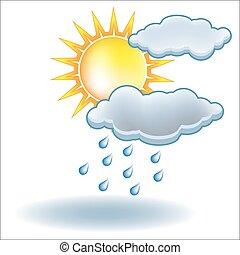 sol, nuvem chuva