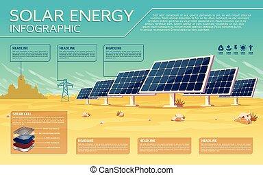 solaire, industrie, vecteur, gabarit, infographics, énergie