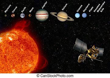 solaire, -, système, planètes