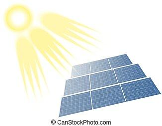Solar Batteries and Sun