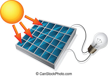 Solar Cell Concept - Illustration showing the solar cell...