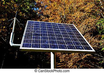 solar cells and gardner