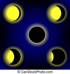 Solar Eclipse Phases on Blue Sky Background