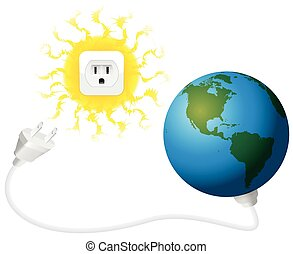 Solar Energy America USA