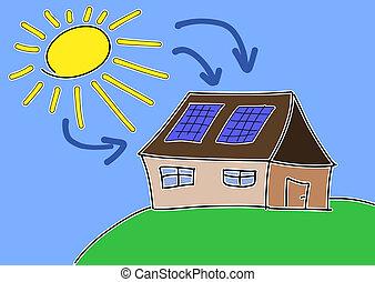 Solar energy - Doodle drawing - solar energy concept....