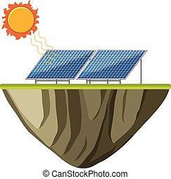 Solar energy on isolated island
