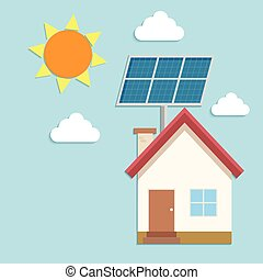 Solar energy to house