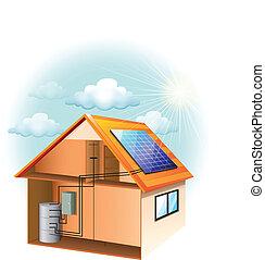 Solar Panel - Illustration showing the solar panel