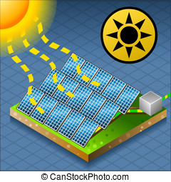 solar panel in production of energy - Detailed animation of...