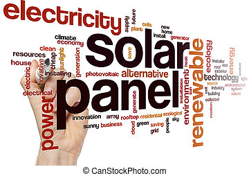 Solar panel word cloud