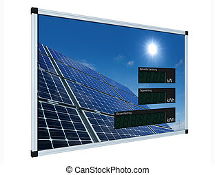 Solar power display - german - LCD-digits without values,...