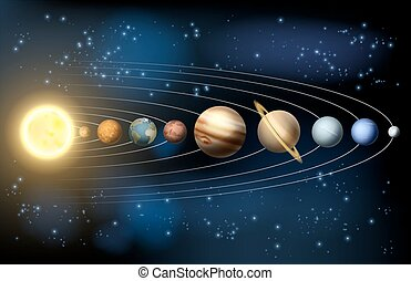 Solar System - An illustration of our solar system.