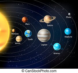 Solar System Background - Solar system background with sun...