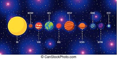 solar system flat