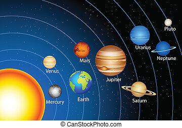 Solar System - illustration of solar system showing planets...