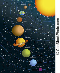 Illustration of solar system with sun and the planets.