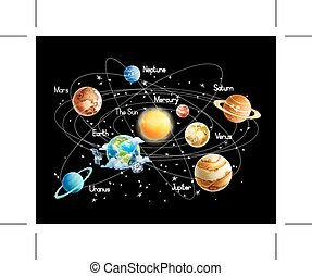 Solar system, isolated on black background