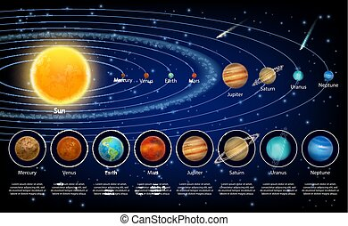 Solar system planets set, vector realistic illustration -...