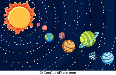 Solar system poster with planets and sun