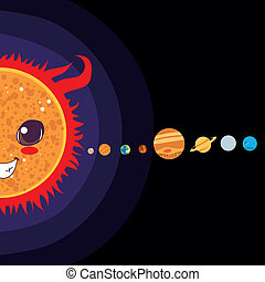 Solar System - Sun cartoon with Solar system planets sorted...