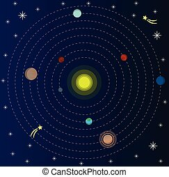 Solar System Top View Flat Style