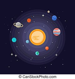Solar system vector illustration. Cute planet collection with sun, moon, earth, jupiter, saturn, pluto, mars and uranus. Outer space, astronomy and astrology classics.