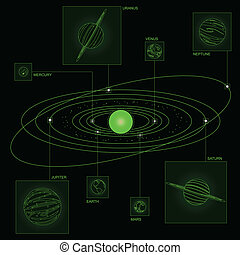 Solar system wireframe - Wireframe view of the solar system,...