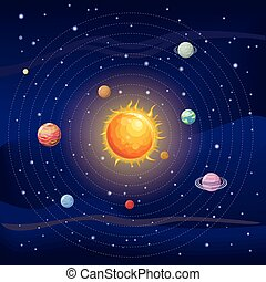 Solar System with Sun and Planets on Orbit