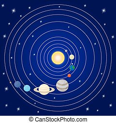 Solar system with sun, planets