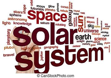 Solar system word cloud
