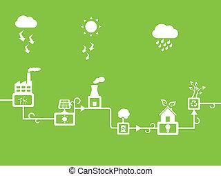solare, e, energia vento
