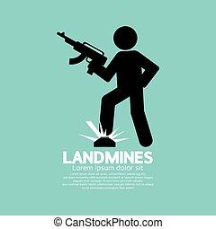 soldaat, landmines., het schrijden
