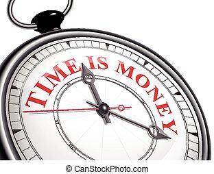 soldi, concetto, orologio tempo