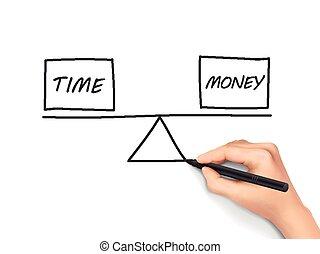 soldi, fra, mano, umano, tempo, disegnato, equilibrio