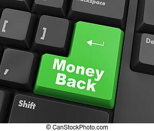 soldi, indietro