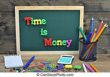 soldi, parola, tempo