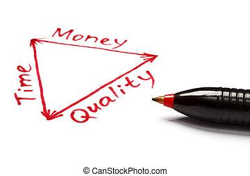 soldi, tempo, penna, equilibrio, qualità, rosso