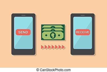 soldi, trasferimento, telefono