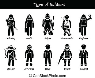 Soldier Types Cliparts - A set of human pictogram...