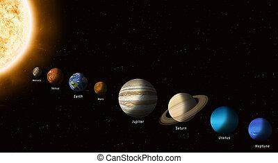 sole, sistema solare, pianeti