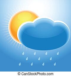 soleil, nuage, pluie