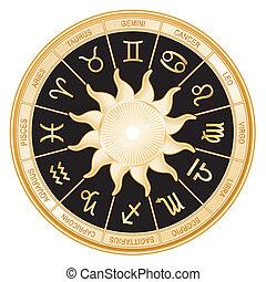 soleil, signes, horoscope, mandala